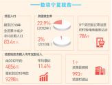 宁夏泾源县杨岭村—— 荒山变绿产业兴 青砖蓝瓦新居起