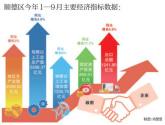 广东顺德:政企同心共克时艰 发展新动能持续增强